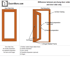 Frame Exterior Door Prehung Door Vs Slab Doors Prehung Door Vs Slab Doors Help