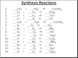balancing chemical equations presentation chemistry sliderbase