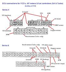japanese car wiring diagram wiring diagram