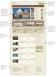 Real Estate Wordpress Template Free Download by Best Real Estate Wordpress Theme 2017 Property Listings