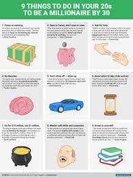 things you can do in your 20s to be a millionaire by 30 business