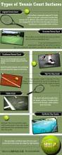 идей на тему backyard tennis court в pinterest 17 лучших