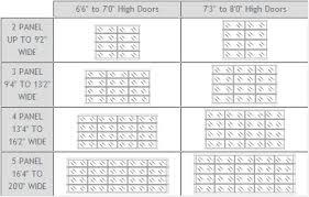Overhead Door Sizes Residential Garage Door Sizes Residential Overhead Garage Door Sizes