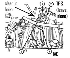 jeep stalling solved the jeep liberty keeps stalling at idle or anytime fixya