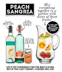cartoon white wine this bytes peach sangria recipe san antonio current u2014 blogs