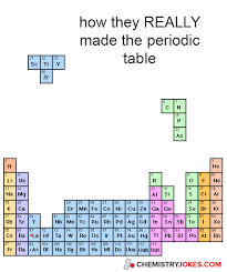 He On The Periodic Table How They Really Made The Periodic Table Chemistry Jokes