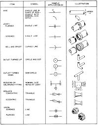 fitting symbols