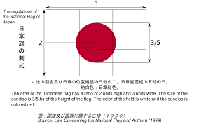 Hapanese Flag File Construction Sheet Of The Japanese Flag Svg Wikimedia Commons