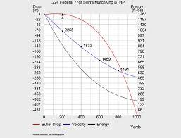 224 valkyrie breaking down the numbers range365