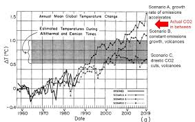 Colorado Wildfires Explained In One Chart Climate Central Climate Skeptic