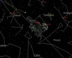 zodiac sign of aries constellation