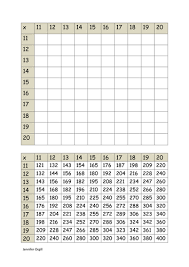 100x100 Multiplication Table Free Worksheets Times Table Chart Up To 10 Free Math