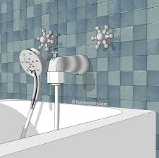 handheld showerhead guide the basics homeability