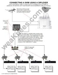 dish network wiring diagram 722 dish free diagrams and dvr