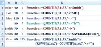 fabulous examples of excel functions countif advanced