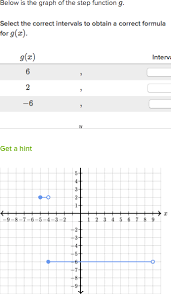worked example graphing piecewise functions video khan academy