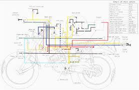 kawasaki motorcycle wiring diagrams fancy diagram ansis me