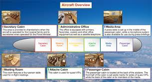layout of air force one japanese air force one kept entirely free of grime and
