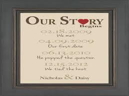 one year wedding anniversary gifts for one year wedding anniversary ideas for him archives 43north biz