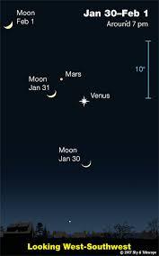 Bright Light In Western Sky This Week U0027s Sky At A Glance January 27 U2013 February 4 Sky U0026 Telescope