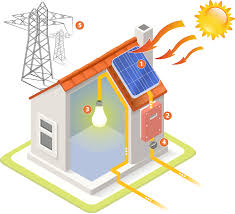 solar panels clipart solar electric pv exact solar