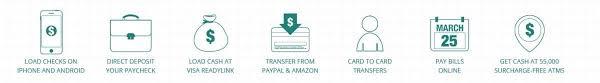 prepaid debit card reviews kaiku visa prepaid debit card review