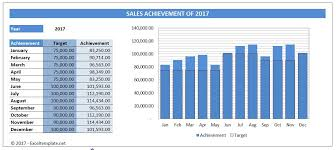 Sales Chart Excel Template Simple Sales Chart Excel Templates