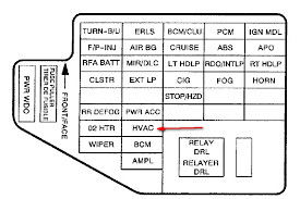 2005 pontiac sunfire fuse box diagram pontiac wiring diagrams