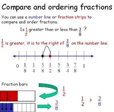 4 2 a compare and order fraction and mixed numbers lessons tes