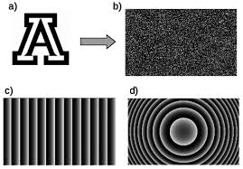 applied sciences free full text diffraction based optical