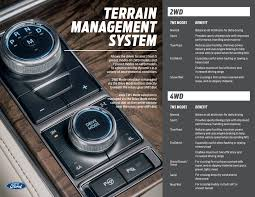 control center 4 download ford building planner software 2001 ford
