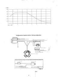 modern vespa p200 installing pinasco ignition wiring help