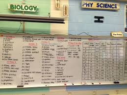 physical science 2017 mr edwin p davis u0027 science classes 2017
