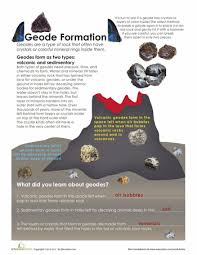 geode formation worksheets articles and homeschool