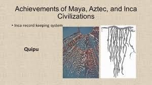 Aztec Mayan Inca Map Ancient Civilizations Of The Americas Maya Aztec And Inca Ppt