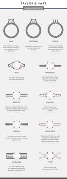 engagement ring styles engagement ring settings everything you need to