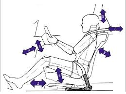how to adjust your seating position in a car