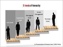 5 creative organization charts in powerpoint