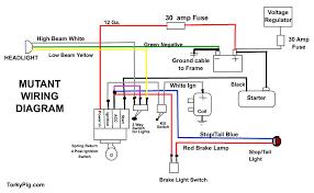 chevy truck underhood wiring diagrams u2013 chuck u0027s chevy truck pages