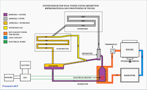 steam boiler wiring diagram taco zone valve schematic best of
