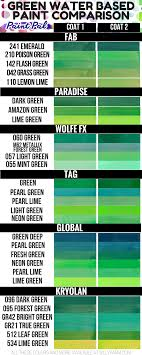 green paint swatches green paint comparison tips pinterest face face paintings and
