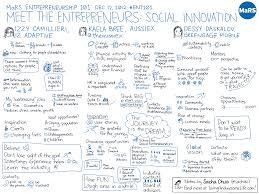 Images tagged  quot entrepreneurship quot      Meet the Enterpreneurs  Social Innovation