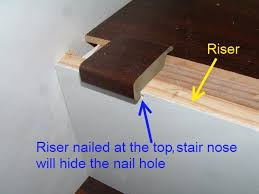 Installing Laminate Flooring On Stairs Installing Stair Risers Diy Laminate On Stairs