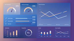 free dashboard concept slide