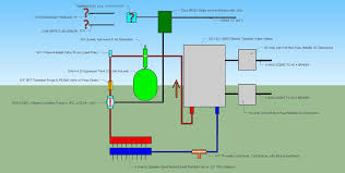 radiant heat water pump little bit of help with final hookup u2014 heating help the wall