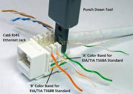 wiring diagram eia tia 568b rj45 wiring scheme cat5 jack diagram