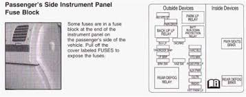 2011 chevy impala fuse box locations chevrolet wiring diagrams