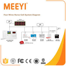 meeyi my b8 wired hospital nurse call system emergency nurse call