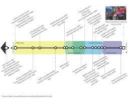 Metro Map Silver Line by Planitmetro Silver Line