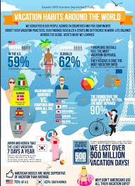 9 best travel infographics images on travel travel